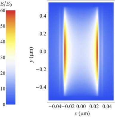 licht materie wechselwirkung